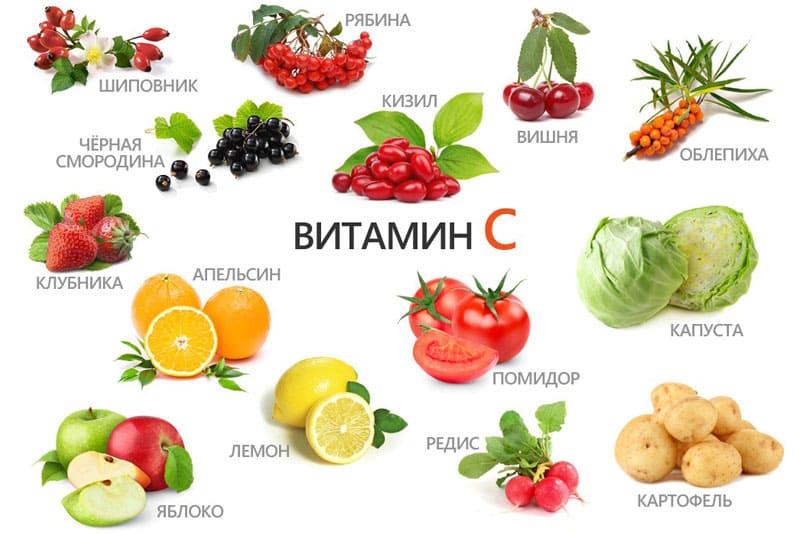 нижних картинки с продуктами содержащими витамины вами